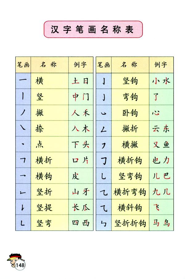 人教版小学一年级语文上册 汉字笔画名称表 小学课本网